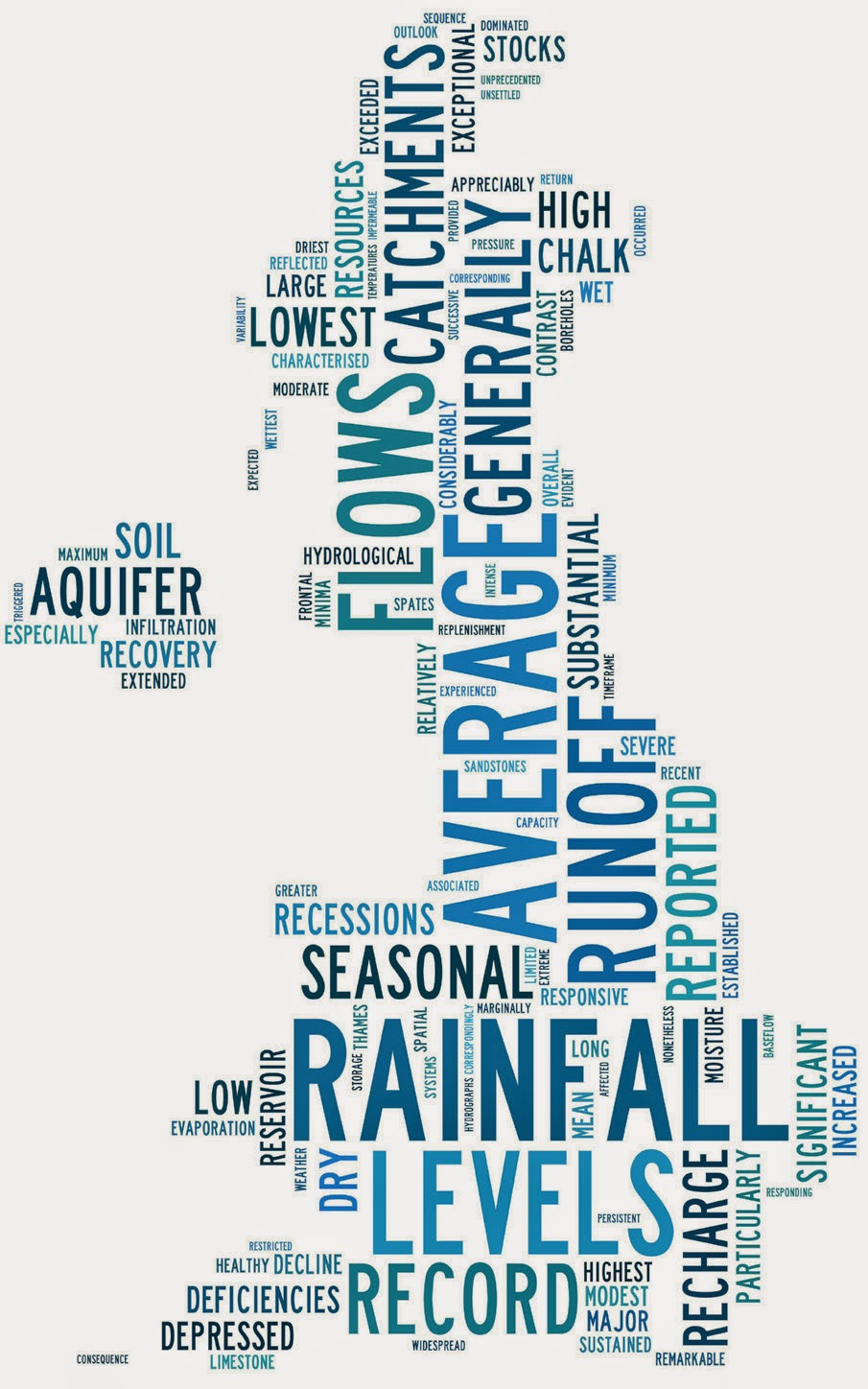 World cloud based on Terry Marsh's publications